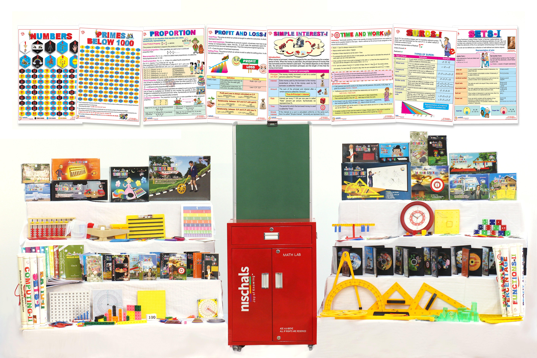 Smart study methods for kids